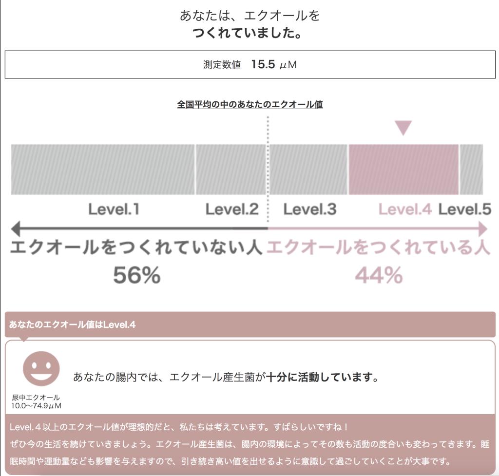 エクオール検査ソイチェック検査結果画面PC